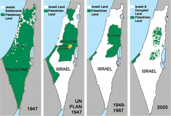 Palestinian loss of land since 1947